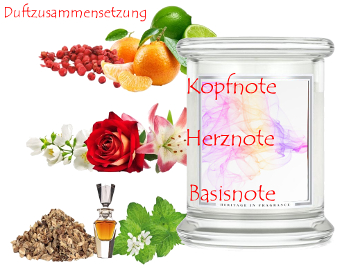 Duftzusammensetzung Kringle Candle natura24.ch
